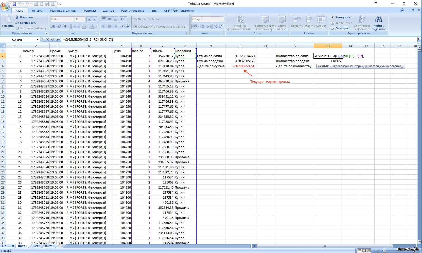 Вычисление маркет дельты в Excel